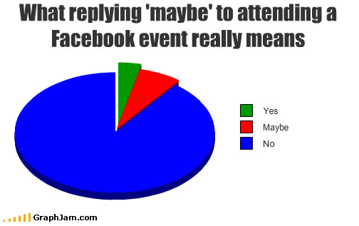 funny-pictures-what-replying-maybe-to-a-facebook-event-really-means