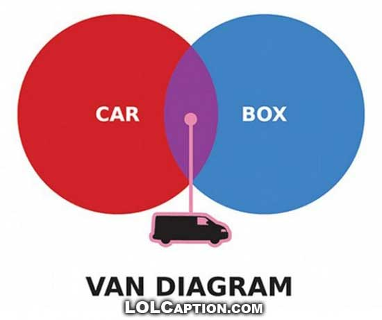 van-venn-diagram-lolcaption-funny-drawings