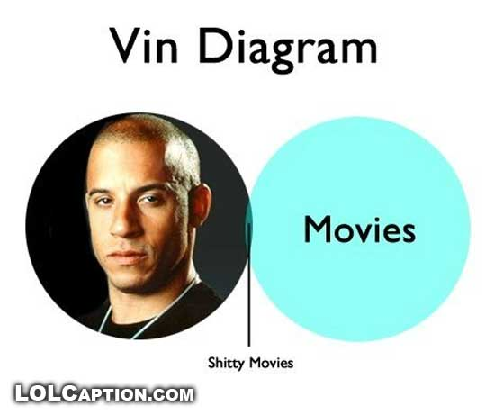 what happens when vin diesel is in a movie